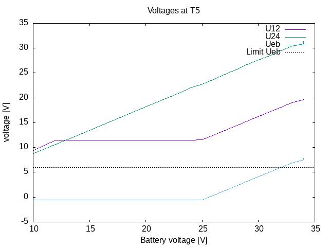 2020-05-19_voltage_at T5 testbuild